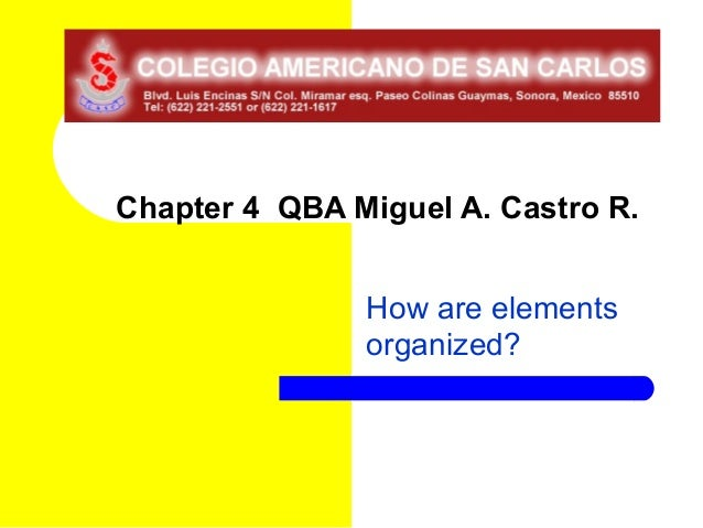 Chapter 4 QBA Miguel A. Castro R.               How are elements               organized?