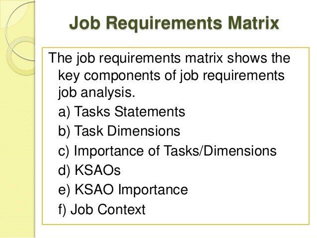 assignment 2 job analysis job description View homework help - hrm530 assignment#2 from hrm 530 at strayer  university job analysis / job description 1 title: job analysis / job description  name:.