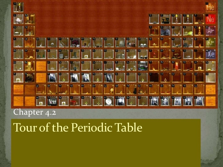 Applied Chapter 4.2 : Tour of the Periodic Table