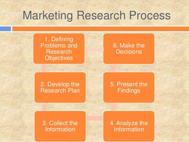 the marketing research process Marketing research managers need information in order to introduce products and services that create value in the mind of the customer but the perception of value.