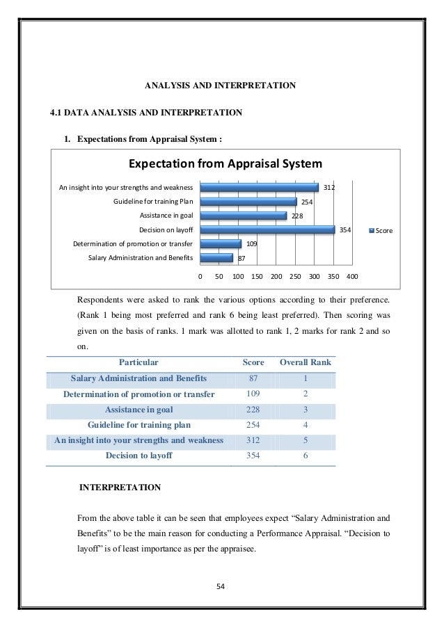 ANALYSIS AND INTERPRETATION 4.1 DATA ANALYSIS AND INTERPRETATION 1. Expectations from Appraisal System :  Expectation from...