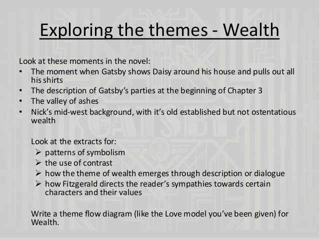 gatsby essays wealth Great gatsby wealth essay gatsby leaves to take a phone call later, he sends his butler to ask jordan baker if he may speak with her privately ich habe diese.