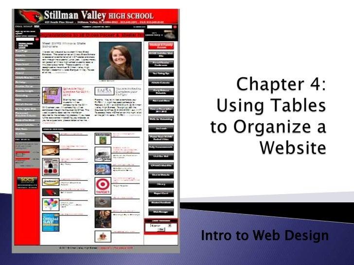 Chapter 4 class presentation