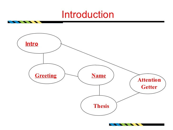 parts of a thesis chapter 2 Introduction chapter writing  i have read it at the right time when i am writing the introduction chapter of my phd thesis and it has helped me very much.
