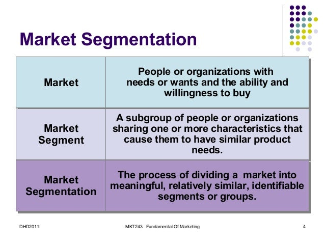 market segmentation of burberry Stephen zoeller's marketing blog analysis and discussion of key the basis of market segmentation for porsche involves dividing a market according to.