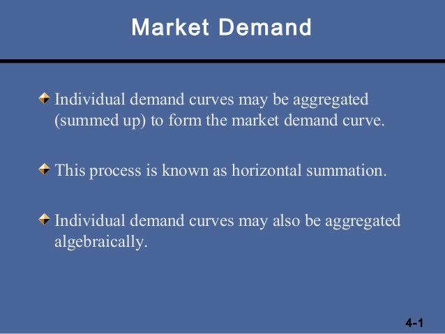 Market DemandIndividual demand curves may be aggregated(summed up) to form the market demand curve.This process is known a...