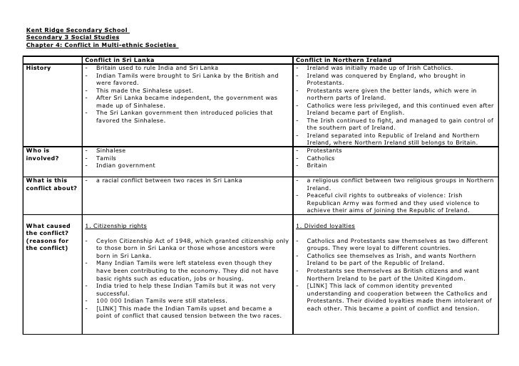 cset social studies essay questions My california teaching credential experience {single subject social studies} - duration: 25:11 too cool for middle school 22,280 views.
