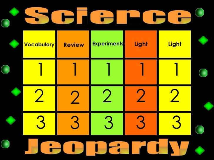 Vocabulary Review Experiments Light Light 1 1 1 1 2 2 2 2 2 3 3 3 3 3 1 Science Jeopardy