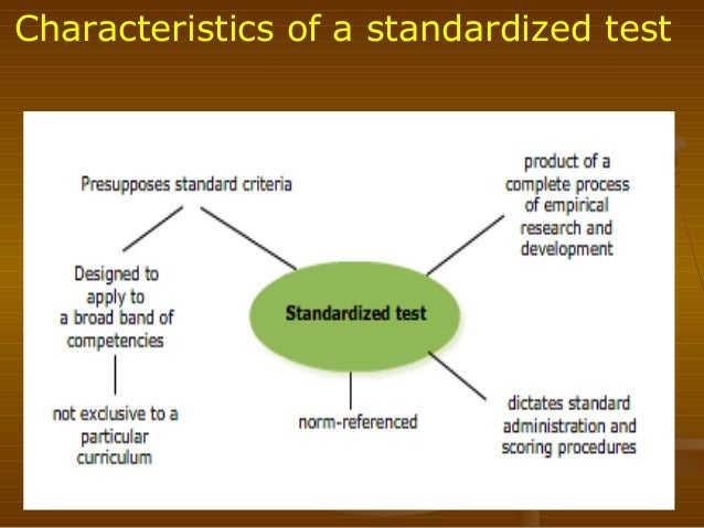 argumentative essay standardized testing Standardized college admissions tests have been around since the early 1900s in recent years, there has been much research and discussion over the use of.