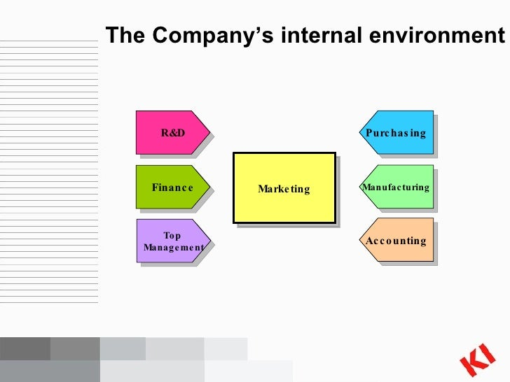 how does internal marketing affect internal While the impact successful marketing can have on company revenue is well  known, internal marketing is often overlooked as a method of.
