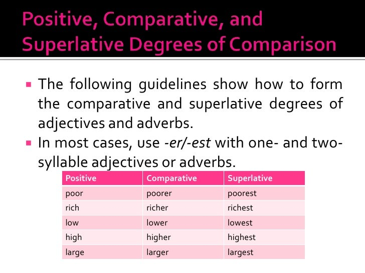 Comparative and superlative adjectives worksheets for grade 4