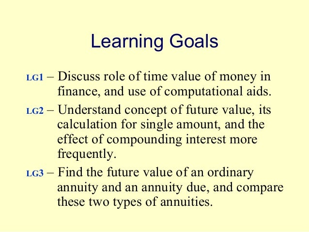 time value money essay Free college essay the time value of money the time value of money focus this chapter develops and applies time value formulas the focus is on using time.