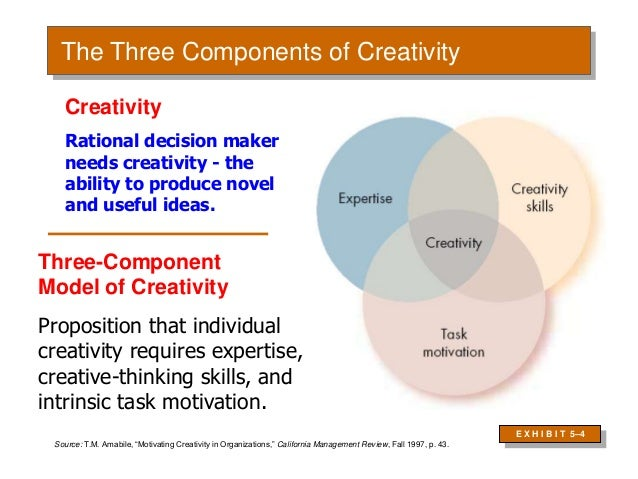 creativity in decision making is a reality 2 chapter 6 creativity and decision making slide no 2 creativity and decision makingence 627 ©assakkaf the majority of businessmen are incapable of original thinking, because they are unable to.