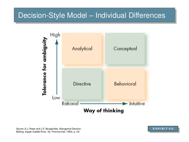 ethical decision making model paper This paper examines the following scenario using the ethical decision making model offered by holly forester-miller and thomas ethical decision making paper.