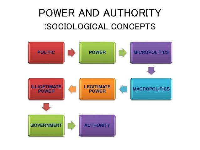 power authority and legitimacy I want to begin with the key linkage between power and legitimacy for most of us, the concept of legitimacy is most deeply and persistently linked with the power of.