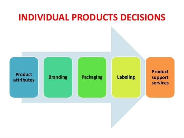 individual product decision