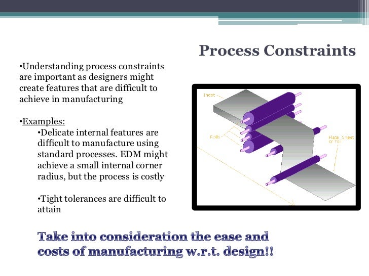 Chapter 5 Basic Design For Manufacturing