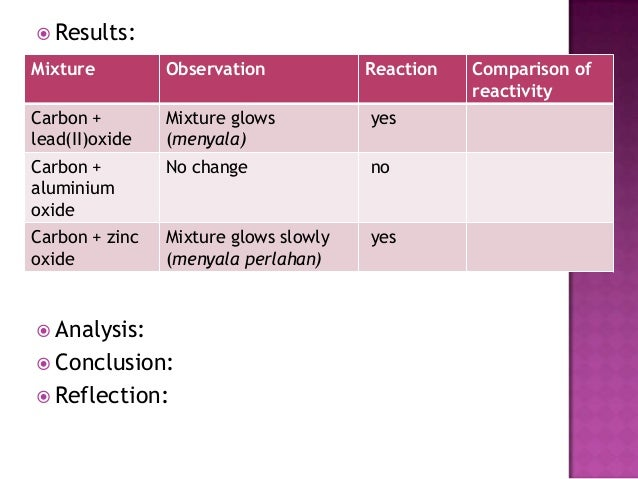 Results Mixture Observation