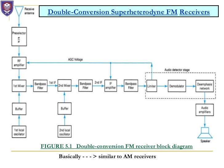 Rf Detector Schematic moreover  on twinplexschematic