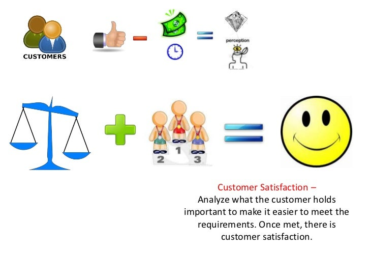 what is customers satisfaction Are your customers satisfied why—or why not how do you know you have more customer data than ever before, and customer satisfaction analysis is one of the most.
