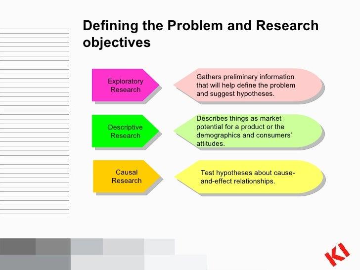 Descriptive market research