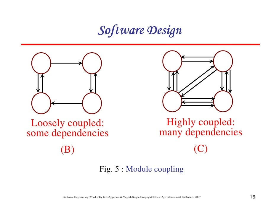 software engineering diagrams pdf