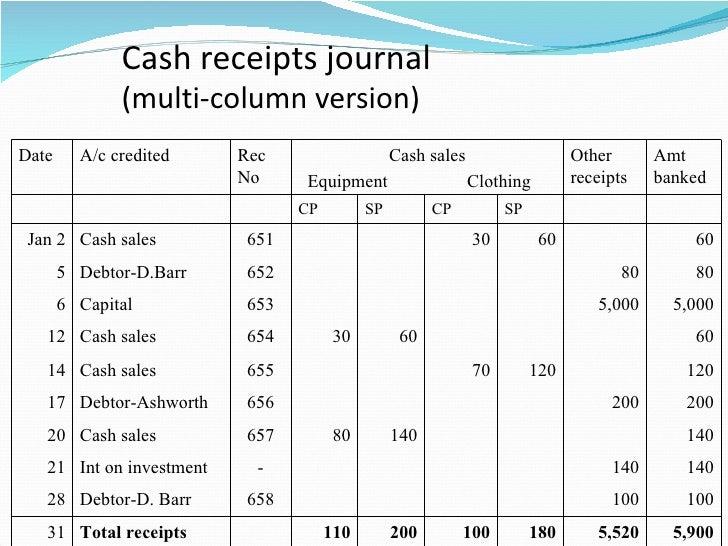 transaction receipt template