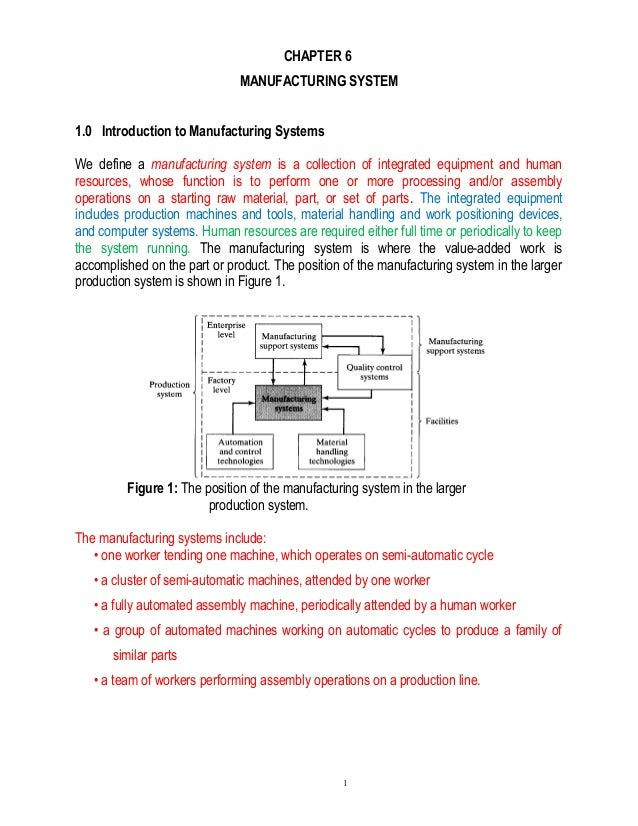 CHAPTER 6 MANUFACTURING SYSTEM 1.0 Introduction to Manufacturing Systems We define a manufacturing system is a collection ...
