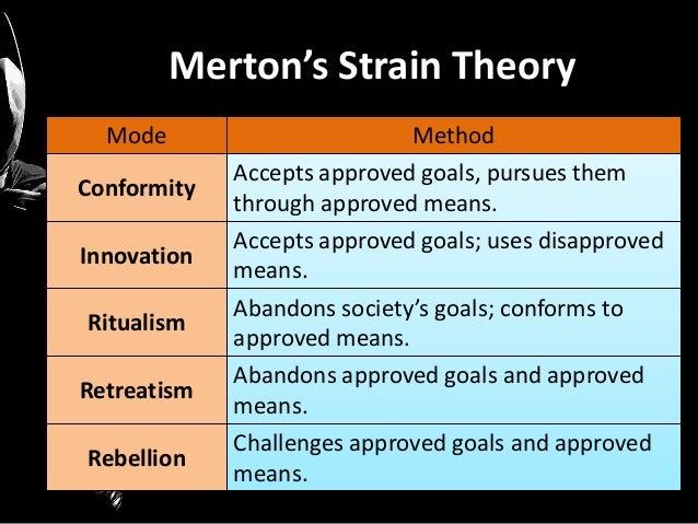 Merton strain theory