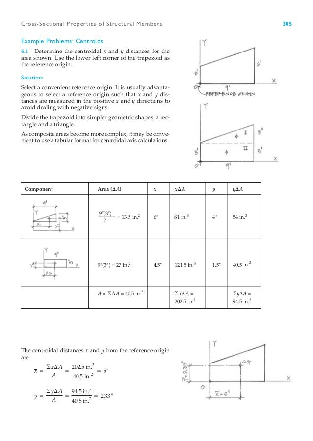 Cross Sectional Properties Of Structural Members