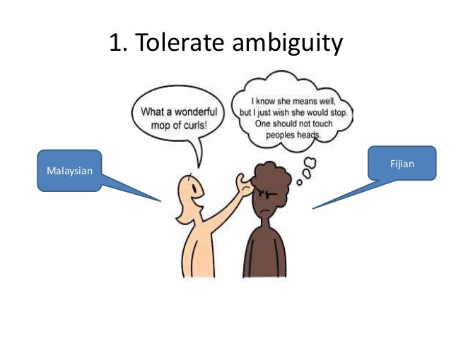 What does 'ambiguously' mean?