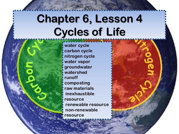 Chapter 6, Lesson 4  Cycles of Life     water cycle     carbon cycle     nitrogen cycle     water vapor     groundwater   ...