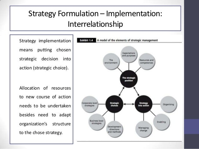 strategic management: formulation, implementation, and control essay Strategic management: formulation, implementation, and control essay sample a business owner needs to realize that although there is huge potential to succeed there is equal potential to fail.