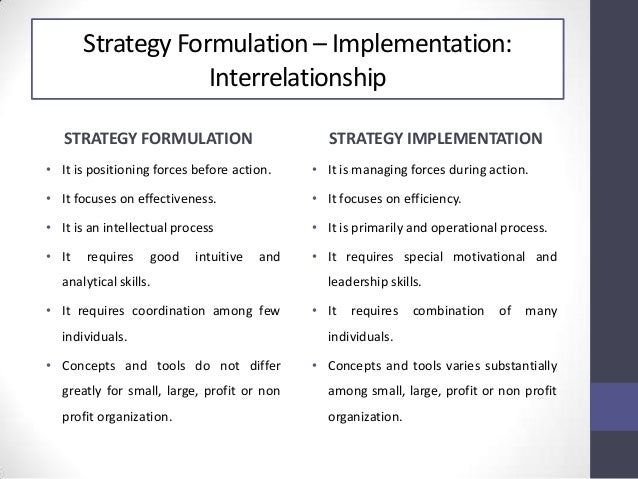 strategic planning and implementation essay This essay explains the importance strategic and tactical planning has for an organization and when they should be used to achieve their goals and objectives successfully this paper will also show how an organization's ability to effectively communicate strategic plans becomes the framework for tactical planning.