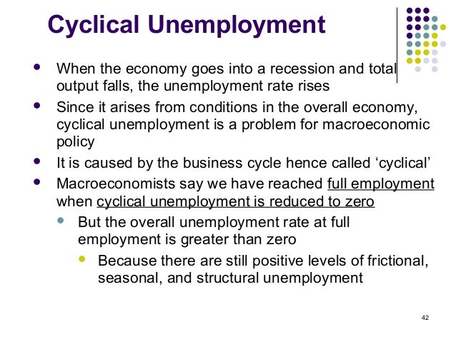 Chapter 7 - inflation ,unemployment and underemployment ...