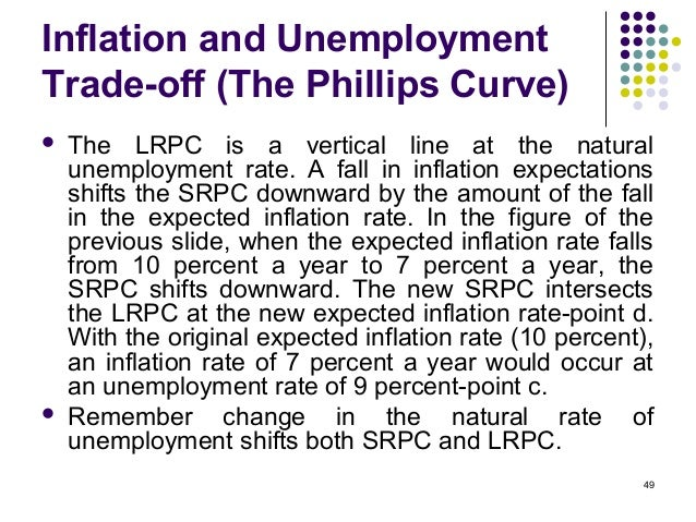 the reason of unemployment occur in The primary reason to study unemployment is that it contributes to scarcity demand-pull inflation occurs when spending (ad.
