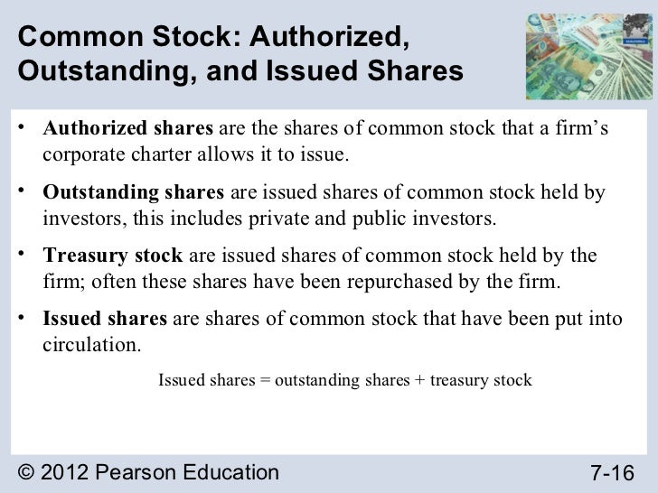 Journal entries to record stock options