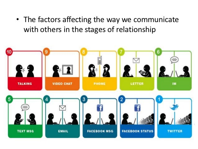 Relationship stages dating relationships