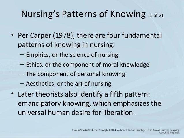 Write my ways of knowing in nursing essays