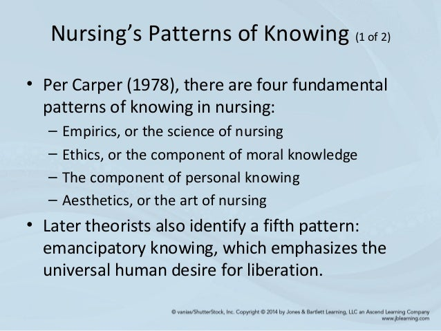 application of four ways of knowing in nursing Problems of knowing and linking questions ways of knowing because the ways of knowing are processes or activities so natural to students, their problematic.