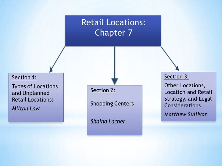 retail location strategy Essays - largest database of quality sample essays and research papers on retail location strategy.