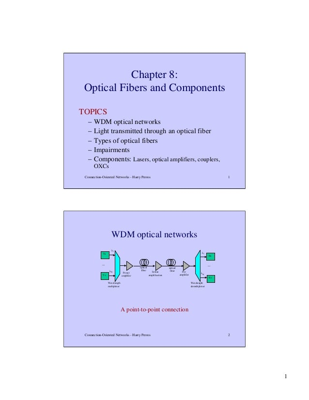 Chapter 8: Optical Fibers and Components TOPICS – – – – –  WDM optical networks Light transmitted through an optical fiber...