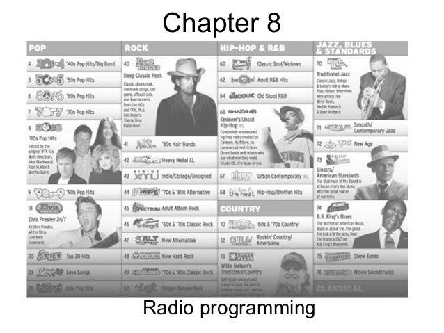 Chapter 8  Radio programming