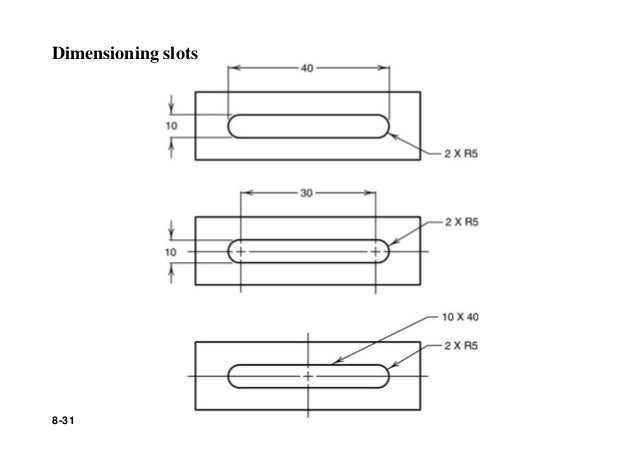 Image Gallery Slot Dimensioning