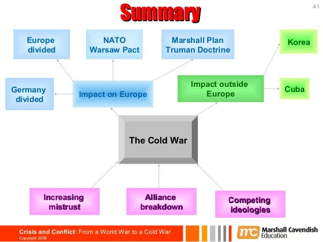 an analysis of world war 2 what were the causes The tables are compiled from various department of defense (dod) sources   the spanish-american war, world war i, world war ii, the korean war, the  vietnam conflict, and the  table 5 us active duty military deaths, 1980-  2010, part ii: cause of death   the defense casualty analysis system.