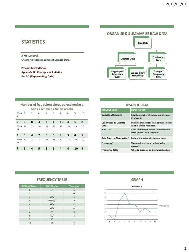 2013/05/071STATISTICSX-Kit TextbookChapter 8 (Making sense of Sample Data)Precalculus TextbookAppendix B: Concepts in Stat...