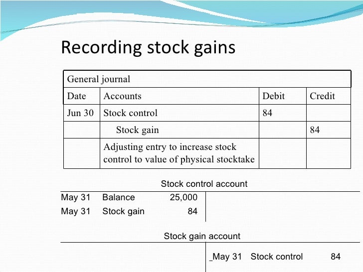 Stock options recording journal entries