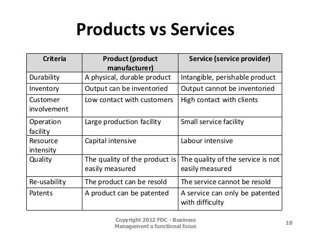 products and services essay