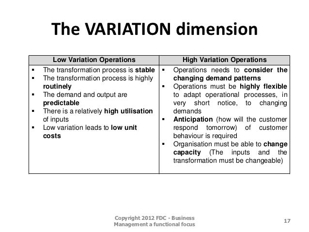 volume variety variation and visibility Volume variety variation and visibility volume-variety and design in chapter 1 the four v's of operations were described these were volume, variety, variation and.