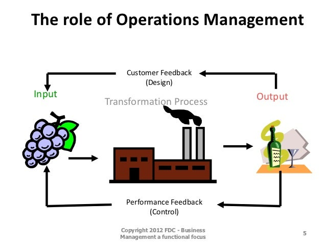 Definition Of Product Design In Operations Management